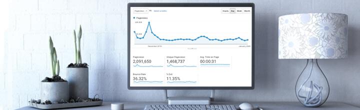 Kako iskoristiti Google Analytics za povećanje web prodaje