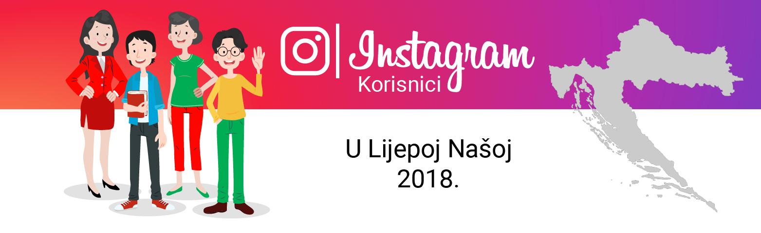 [INFOGRAFIKA] Koliko je  Instagram korisnika u Hrvatskoj?