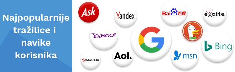 Najpopularnije tražilice i navike korisnika