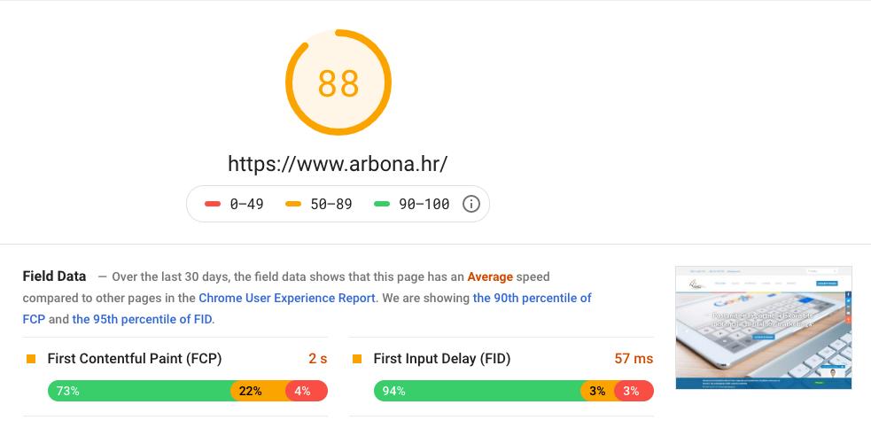 Brzina učitavanja web stranice