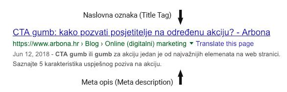 SEO optimizacija Title tag i meta opisi