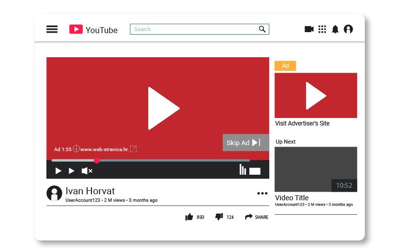 YouTube oglašavanje na Google Ads