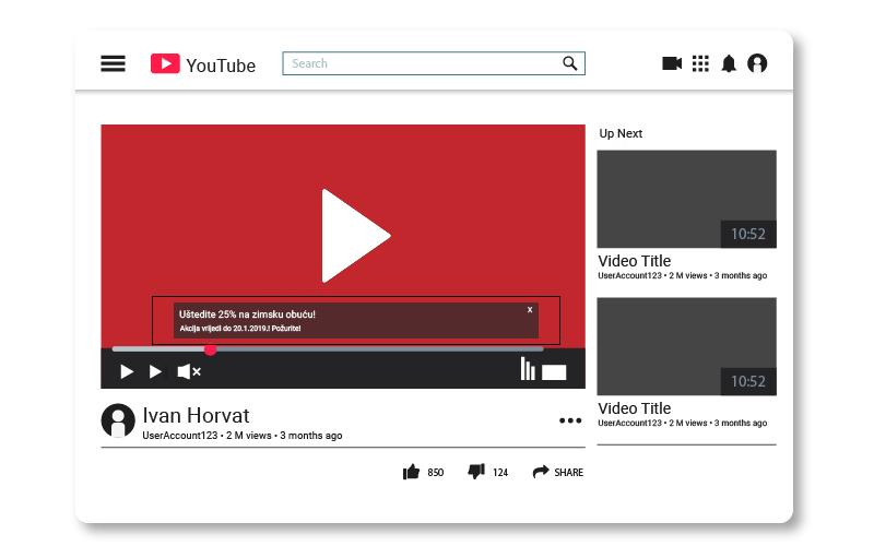 Polutransparentni oglasi na YouTubeu