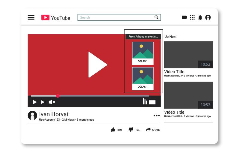 YouTube oglašavanje promotivne kartice