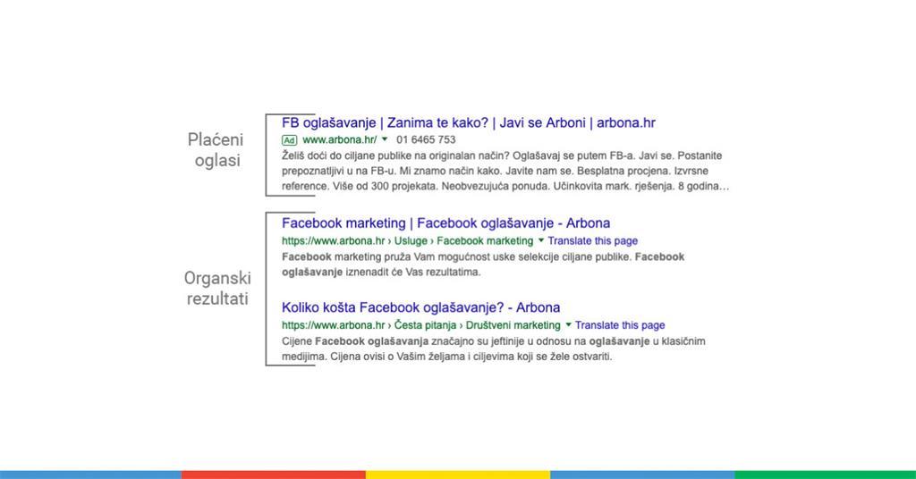 Organski i plaćeni rezultati u rezultatima pretraživanja na Google tražilici