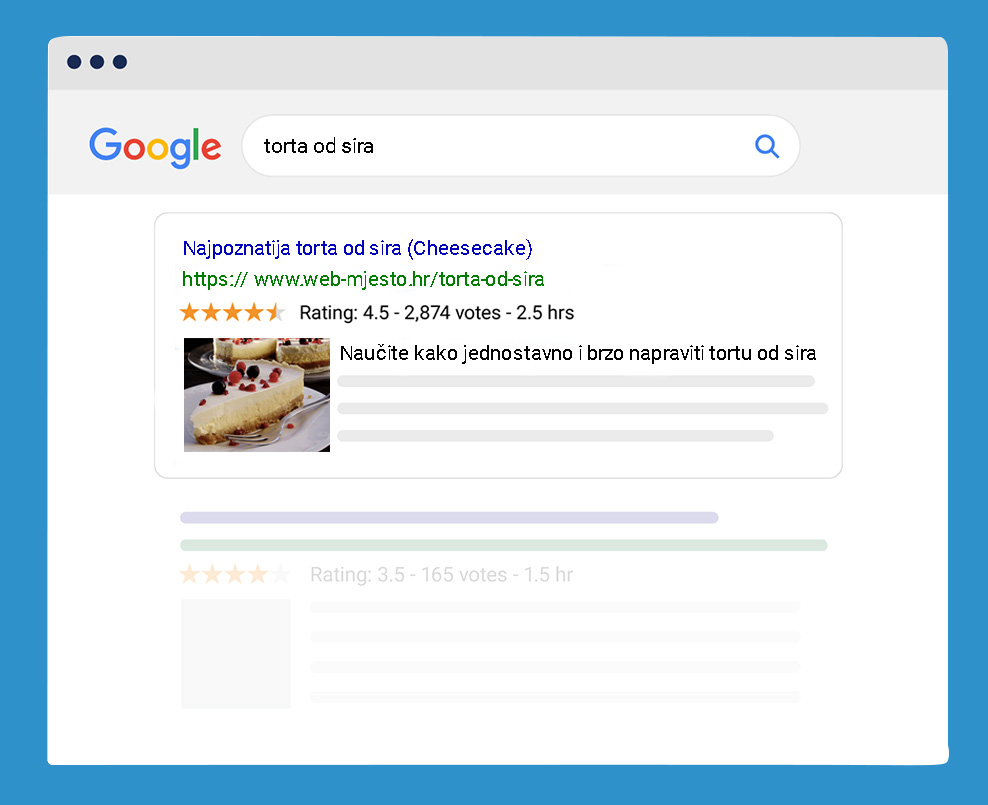 Rich snippeti u Google rezultatima pretraživanja